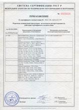 Сертификат на производство лебедок электрических 2